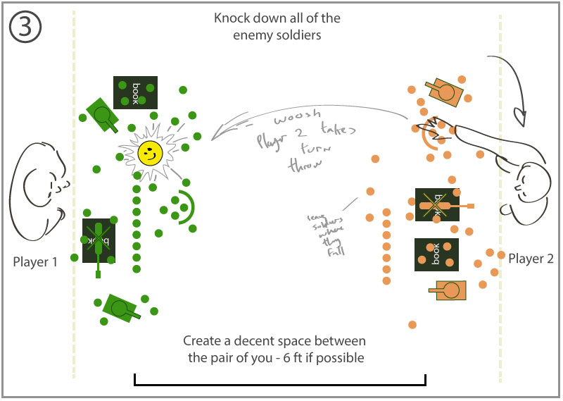 How to play with toy soldiers rules diagram