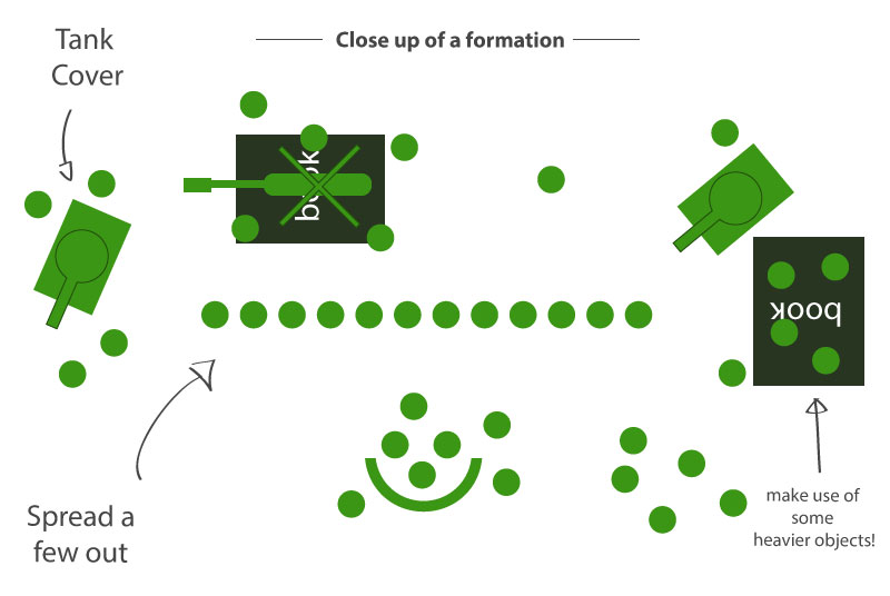 How to play with toy soldiers schematic