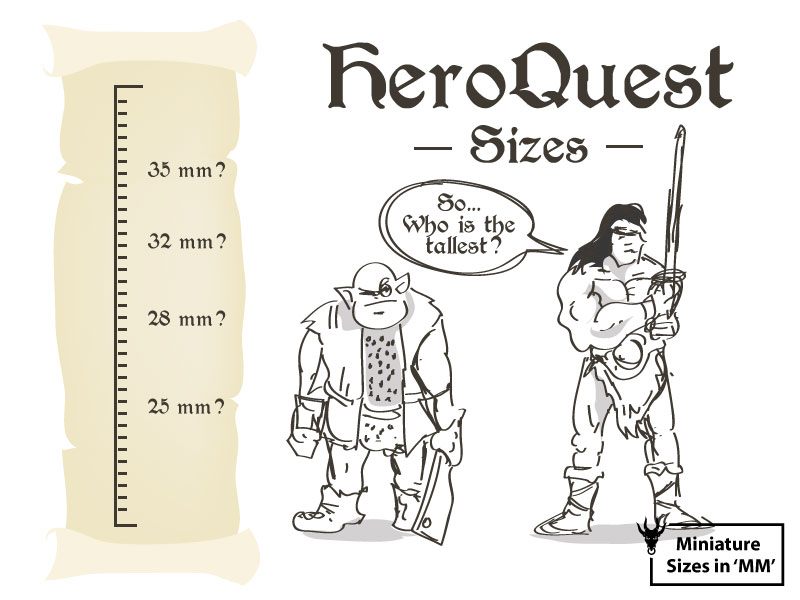 What scale are HeroQuest miniatures