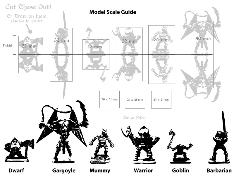 HeroQuest miniatures scale template (mm)