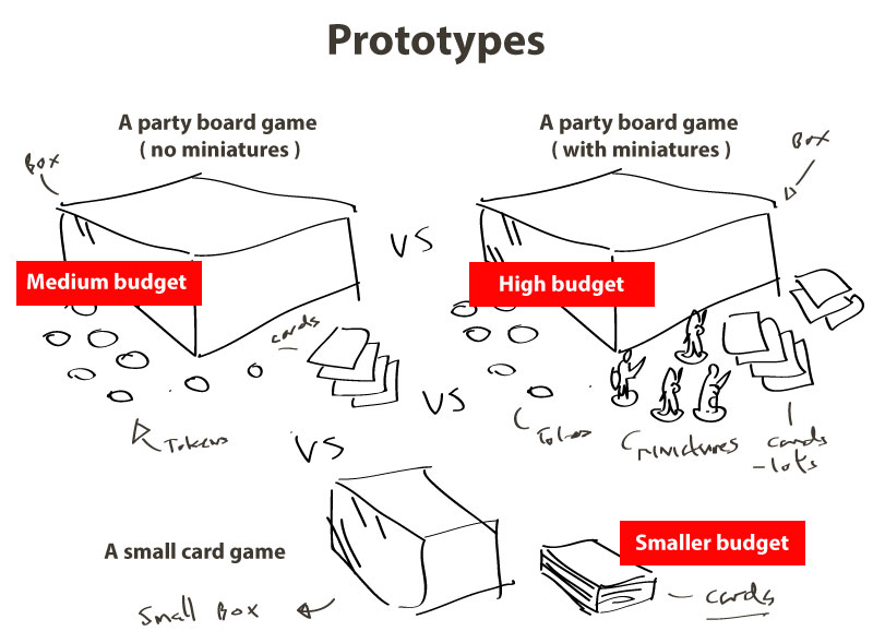 how much does it cost to make a board game illustration